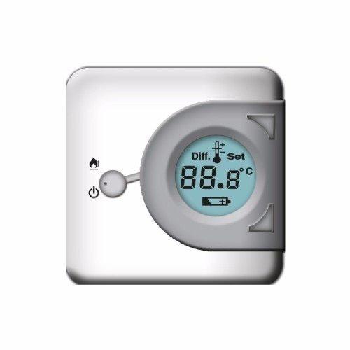 comprar un termostato ambiente